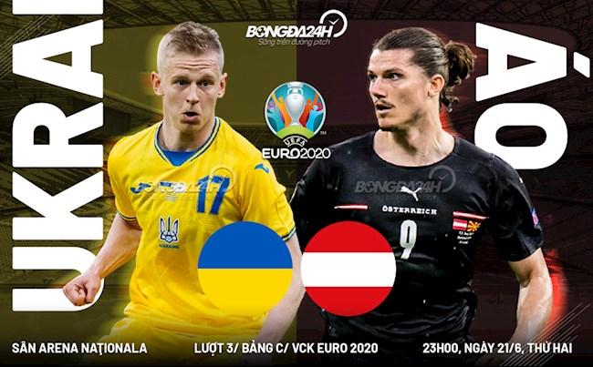 Trực tiếp Ukraine vs Áo