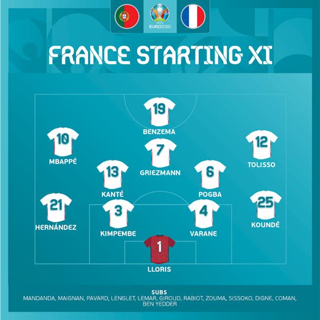Danh sách xuất phát trận Bồ Đào Nha vs Pháp