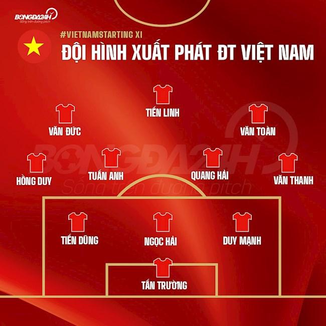 Danh sách xuất phát của tuyển Việt Nam