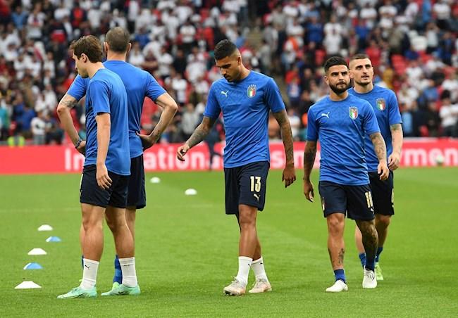 Italy vs Anh