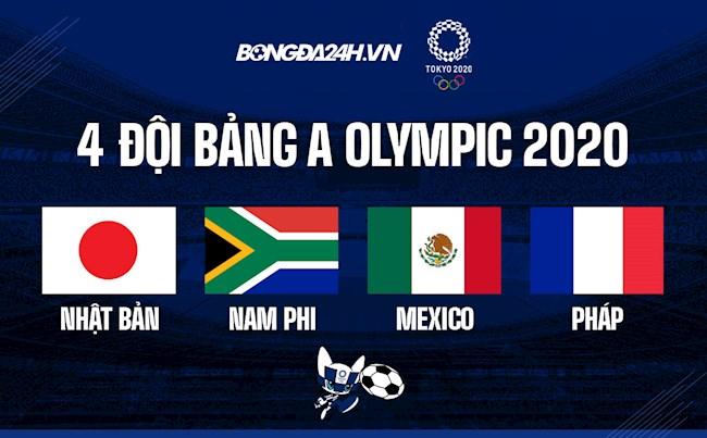 bang A Olympic
