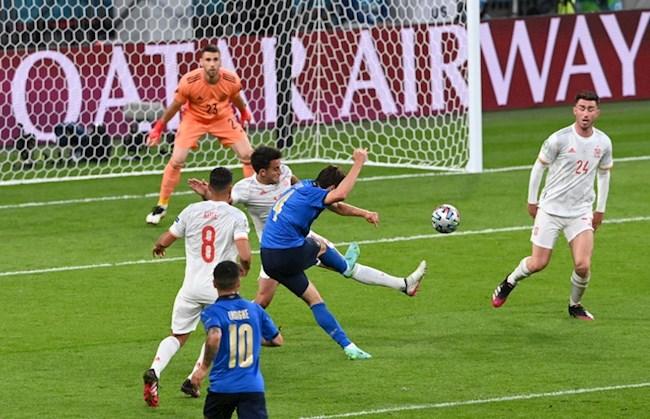 Italia vào chung kết Euro 2020