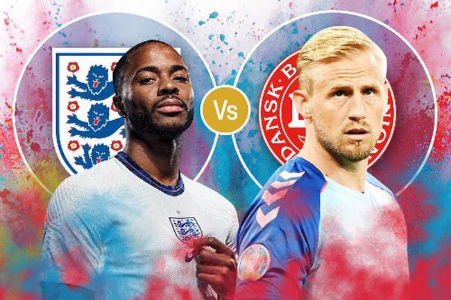 Trực tiếp Anh vs Đan Mạch