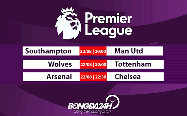 Live English Premier League football, English football results 2282021 images