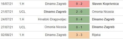 pd Dinamo Zagreb