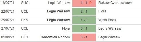 pd Legia Warszawa