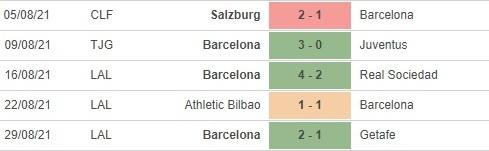 Barca vs Bayern pd1