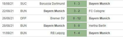 Barca vs Bayern pd2