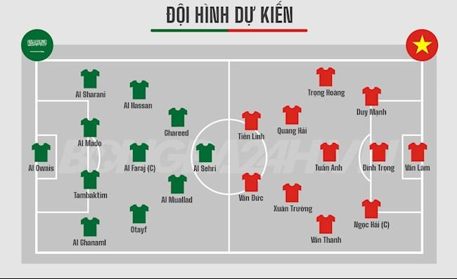 Đội hình dự kiến Saudi Arabia vs Việt Nam