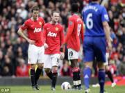 Ban tin Bongda24h (chieu 26/4): Man Utd lai di nghi duong nham giai toa stress