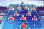 Nhầm lẫn hài hước ở trận đấu giữa Arsenal và Everton