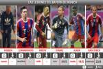 Bayern tan nát đội hình trước đại chiến với Barcelona