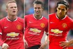 Hàng công Man Utd năm nay tệ hại thứ nhì trong lịch sử