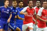 Trailer ve tran Sieu cup Anh (Community Shield) 2015 Arsenal vs Chelsea