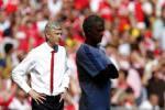 Lieu Arsenal da thua kha nang vo dich Premier League 2015-2016?
