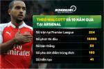 Cái dớp thần đồng không chịu lớn ở CLB Arsenal