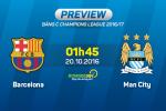 Barca vs Man City (1h45 ngay 20/10): Ngay ve sau tham cua Pep