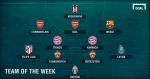 DHTB luot 3 Champions League: Goi ten Arsenal