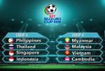 Đối thủ cuối cùng của ĐT Việt Nam tại AFF Cup 2016 đã được xác định