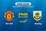 MU vs Burnley (21h ngay 29/10): Moi ngon cho con doi cua bay Quy