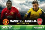 MU 1-1 Arsenal (KT): Dai chien nhat