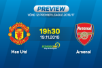 MU vs Arsenal (19h30 ngay 19/11): Quy do cay duyen Mourinho at via Wenger