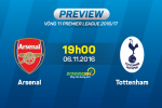 Arsenal vs Tottenham (19h ngay 6/11): Phao thu tien tay bat Ga trong