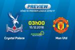 Crystal Palace vs MU (3h ngay 15/12): Quy do de dang lay 3 diem?
