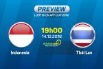Indonesia vs Thai Lan (19h00 14/12): Dung dua voi Garuda