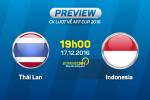 Thai Lan vs Indonesia (19h00 ngay 17/12): Lan dau cho HLV Riedl?