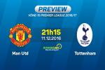Truoc vong 15 Premier League: M.U dai chien Tottenham