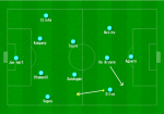 Man City cua Guardiola: Da hoi tu du su bien ao