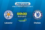 Leicester vs Chelsea (0h30 ngay 15/1): Cuu vuong gap tan vuong