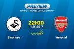 Swansea vs Arsenal (22h00 ngay 14/1): Dung dua voi Thien nga