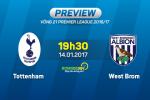 "Tottenham vs West Brom (19h30 ngay 14/1): Kho chan ""Ga trong"""