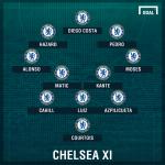 Thong tin luc luong, doi hinh tran Leicester vs Chelsea
