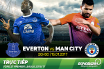Everton 4-0 Man City (KT): Khong the tin noi!