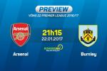 Arsenal vs Burnley (21h15 ngay 22/1): Cung co top 4