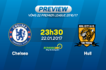 Chelsea vs Hull (23h30 ngay 22/01): Khong chi la 3 diem