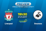 Liverpool vs Swansea (19h30 ngay 21/1): Ron ren xong dat Anfield