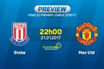 Stoke vs MU (22h ngay 21/1): Tran dau lon cua… Pogba