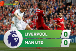 Tong hop: Liverpool 0-0 MU (Vong 8 NHA 2017/18)