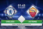 TRỰC TIẾP Kết quả bóng đá cúp C1/Champions League đêm nay (19/10)