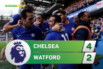 Tổng hợp: Chelsea 4-2 Watford (Vòng 9 NHA 2017/18)