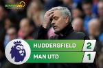 Tổng hợp: Huddersfield 2-1 MU (Vòng 9 NHA 2017/18)