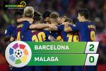 Tổng hợp: Barca 2-0 Malaga (Vòng 9 La Liga 2017/18)