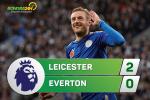 Tong hop: Leicester 2-0 Everton (Vong 10 NHA 2017/18)