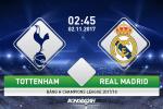 Tottenham du suc danh bai Real Madrid