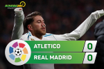 Tổng hợp: Atletico 0-0 Real Madrid (Vòng 12 La Liga 2017/18)