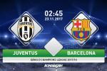 Juventus 0-0 Barcelona (KT): Hoa nhat, Blaugrana tien vao vong 1/8